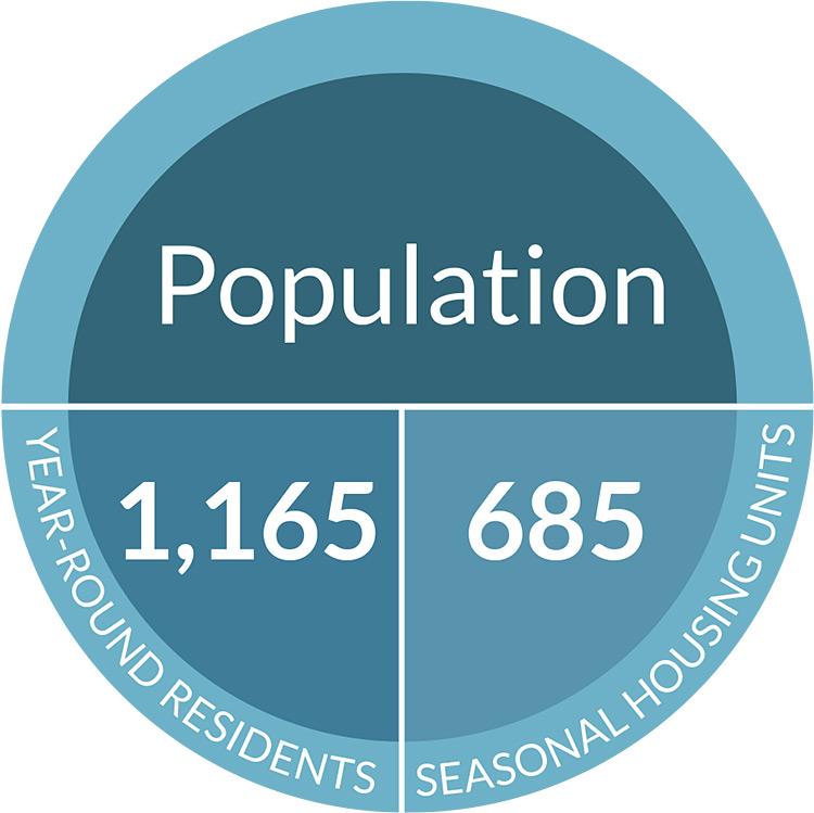 Population Vinalhaven