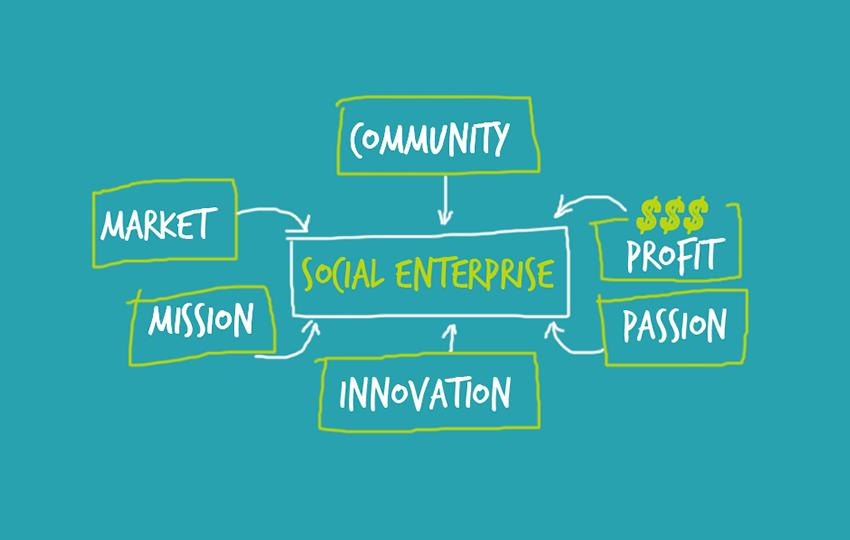 Image courtesy: Institute of Entrepreneurship Development