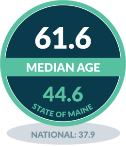 Median Age - Cranberry Isles