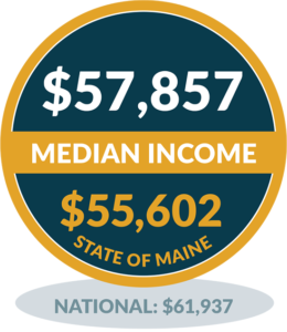 Median Income - Cranberry Isles