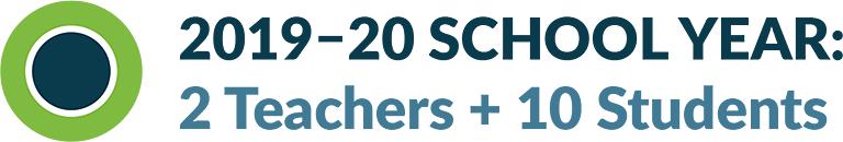 2019-2020 School System