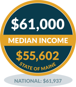 Islesboro - Median Income