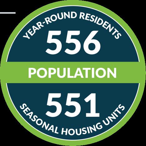 Islesboro Population