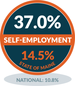 Islesboro - Self-Employment