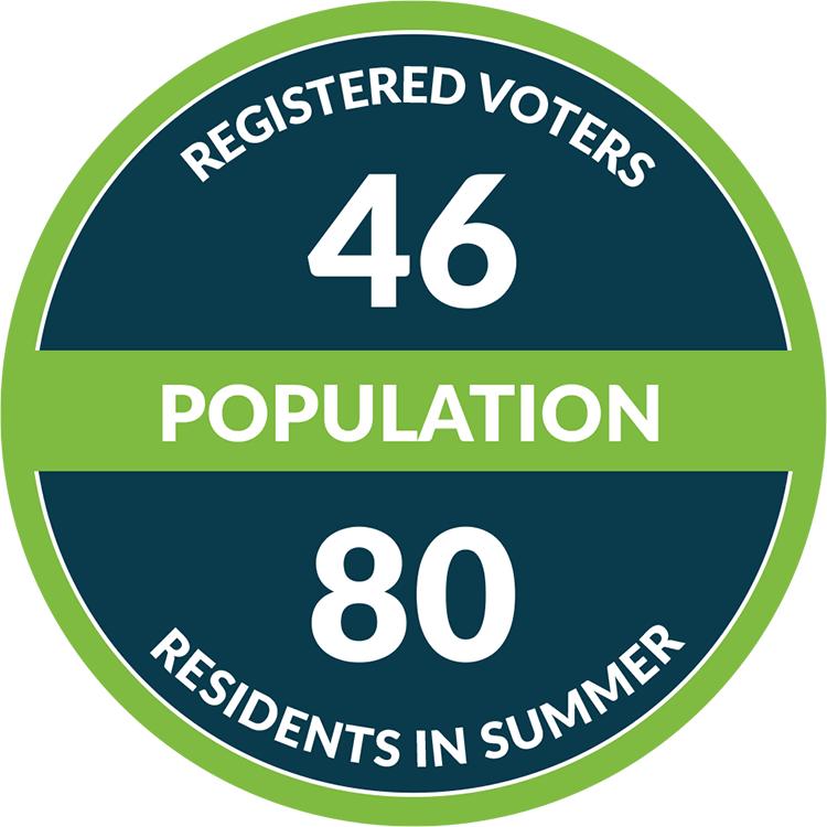 Frenchboro - Population