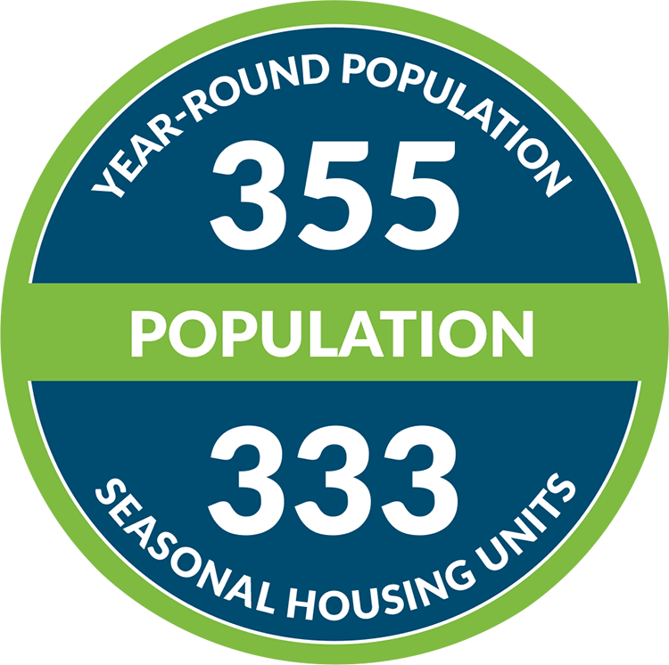North Haven - Year-round population